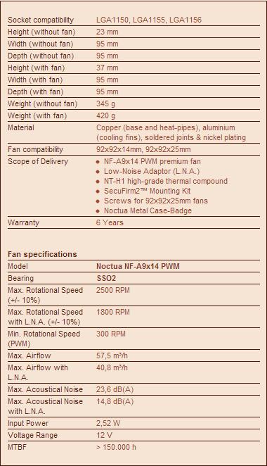 Le specifiche tecniche del Noctua NH-L9i.