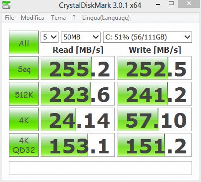 Crystal Disk Mark 3.0.1 x64.