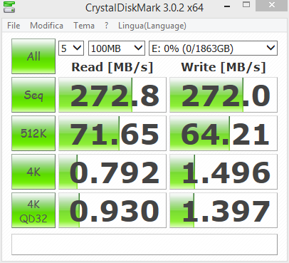 Crystal Disk Mark Benchmark.