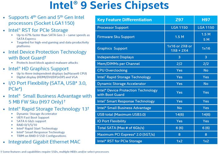 Features dei due nuovi chipsets.