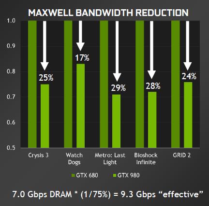 Maxwell5