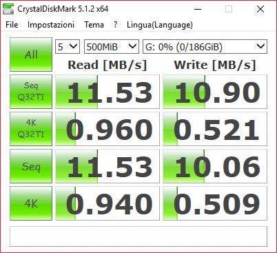 CrystalDiskMark con adattatore SD